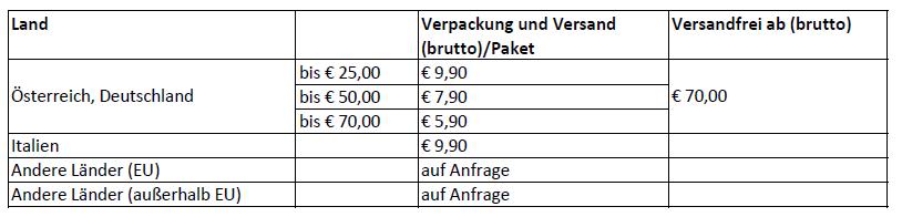 Versandkosten-Endverbraucher-2021