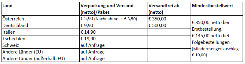 Versandkosten-Wiederverkaufer-2021